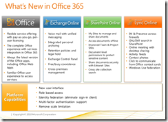 Office 365 Technical Overview Deck1