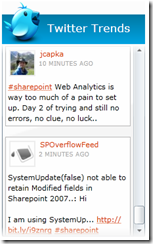 Codeplex Sharepoint Networking Twitter