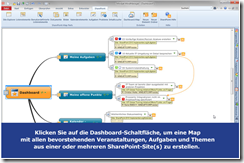 SP Mindmanager thumb - Addons: Mindmap als alternative Sharepoint-Bedienoberfläche