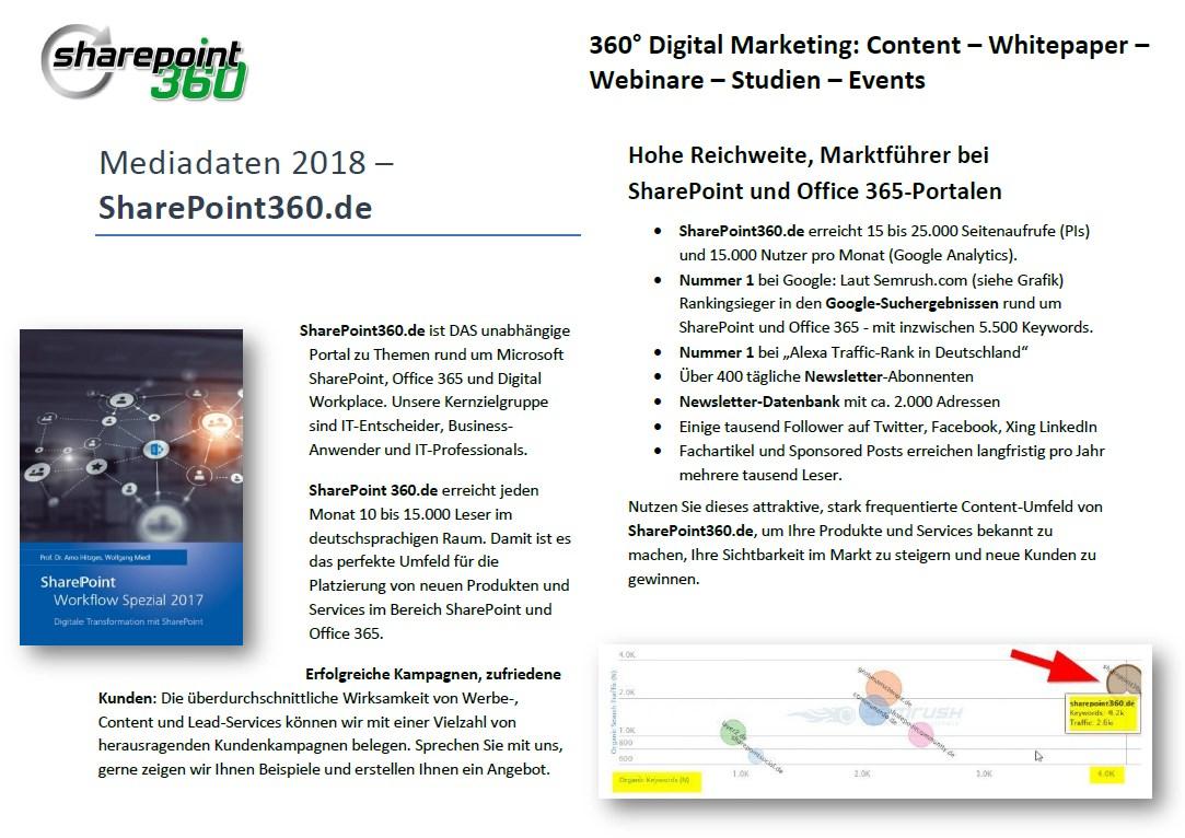 Mediadaten Sharepoint360.de  - Mediadaten