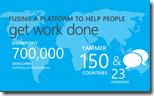 Yammer Sharepoint thumb - Wie viele Sharepoint-Entwickler gibt es? Stimmen Microsofts 700.000 - oder sind es nur 180.000?