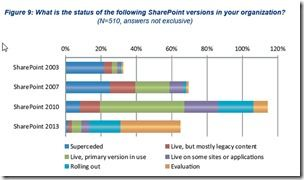 IW-SharePoint-2013