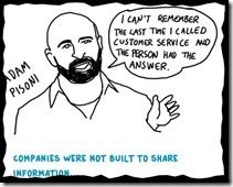 SPC 2014 Adam Pisoni thumb - Die Yammer-Story der Sharepoint Conference 2014 – im Comic-Stil