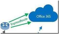 Azure ExpressRoute 1 thumb 3 - ExpressRoute: Microsoft baut schnelle private Direktverbindungen zu Office 365-Rechenzentren
