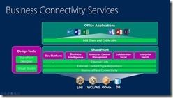 bersicht Business Connectivity Services BCS thumb - Eingeschränkte Business Connectivity Services (BCS) in SharePoint Online/Office 365 – und wie die LOB-Anbindung trotzdem klappt
