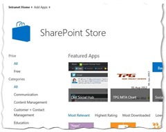 SharePoint App-Store_