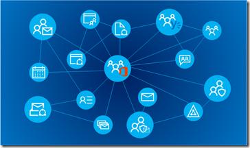 Die Microsoft-Agenda 2018: Was Redmond treibt, und was das für Partner und Anwender bedeutet (Teil 1)