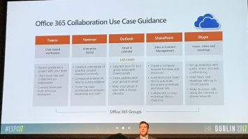 Office 365 Use Case Guidance 355x200 - Welches Office 365-Collaboration-Tool für welchen Zweck?