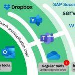 Eignet sich ein Digital Workplace Hub als Universal-Portal – mit Teams?