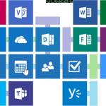 Das Microsoft 365 Nachrichtencenter: So behalten sie alle neuen Funktionen und Updates immer im Blick