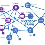 Basiswissen Microsoft Graph, Delve und Viva Insights – Arbeitsplatz-Analysen richtig konfigurieren oder deaktivieren