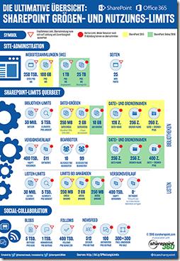 SharePoint Size Limits-DE-250px
