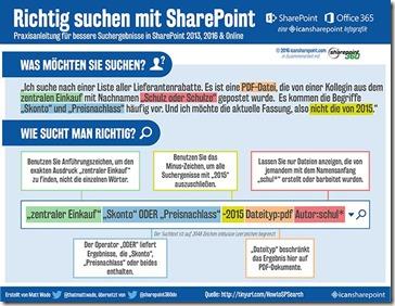 Richtig Suchen mit SharePoint - das ultimative Poster