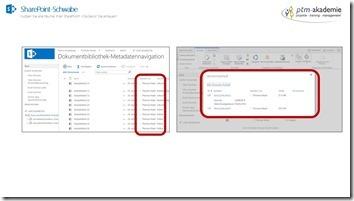 Überwachungsmöglichkeiten: Metadaten und Versionsverlauf in SharePoint