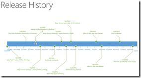 Geschichte - von Office Web Apps zu Office Online_1