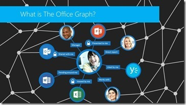Office-Graph