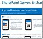 Sharepoint, Exchange, Lync und Office Web Apps