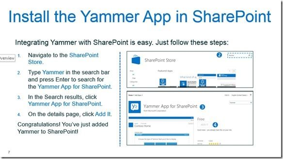Yammer-Sharepoint 2013-Integration (3)