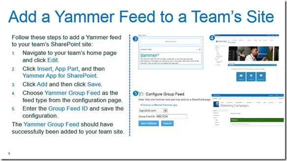 Yammer-Sharepoint 2013-Integration (5)