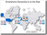 Smartphone_Rise_Chart_2011