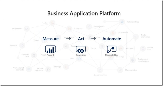 Microsofts Business-Application-Platform (Kopie)