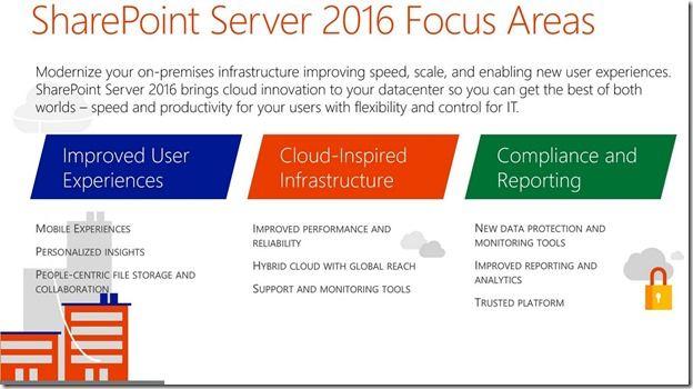 SharePoint-Server-2016-Update-