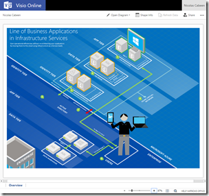 Visio-Viewer in OneDrive
