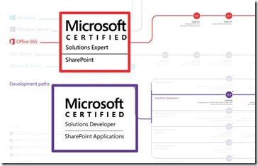 Zertifizierungswege mit SharePoint