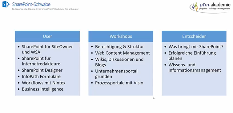 SharePoint- und Office 365-Ausbildung: Die beiden wichtigen ...