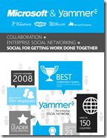 Microsoft und Yammer