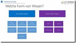 Wissens- und Informationsmanagement mit SharePoint Welches Tool für welchen Zweck (6)