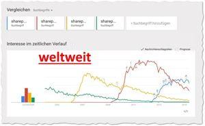 Websuche-Interesse_ sharepoint 2013, sharepoint 2010, sharepoint