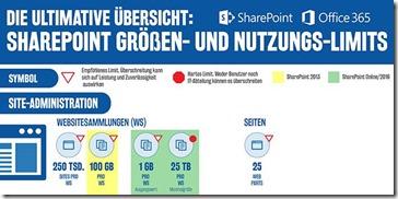 SharePoint Limits-und Größenbeschränkungen DE-360px