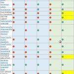 SharePoint 2016 - alle Funktionen im Vergleich