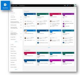 Die neue SharePoint-Homepage, erreichbar über das umbenannte Icon im App-Launcher. Die Optik erinnert an Delve, die Inhalte können per Office-Graph gesteuert werden.