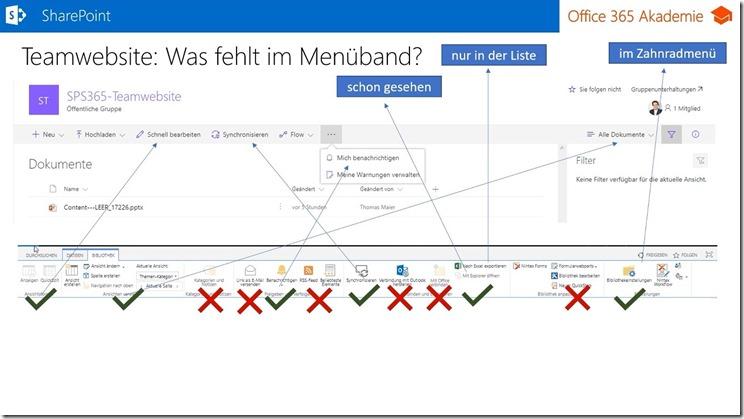 SharePoint Teamwebsite - was fehlt im Menü