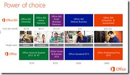 Office 365 im Vergleich - grobe Übersicht